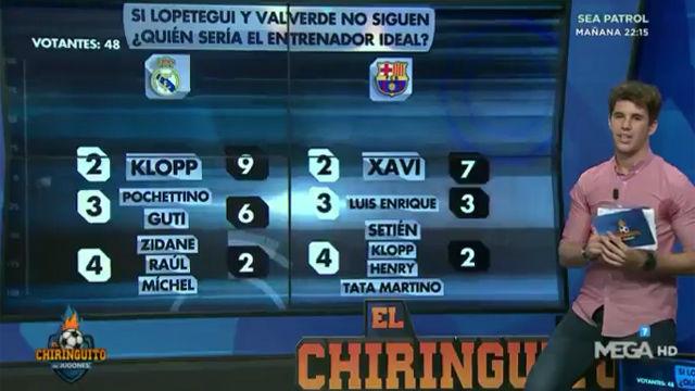 El Chiringuito trae de vuelta a Mourinho y Guardiola a Real Madrid y Barça