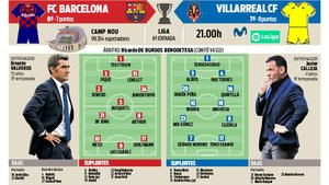 La previa del Barça - Villarreal de este martes en el Camp Nou