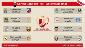 Sorteo Copa del Rey: los emparejamientos de Copa del Rey - octavos