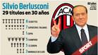 Los títulos de la era Berlusconi
