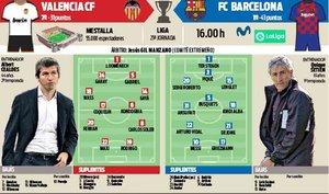 Valencia - FC Barcelona, en Mestalla, en la jornada 21 de LaLiga
