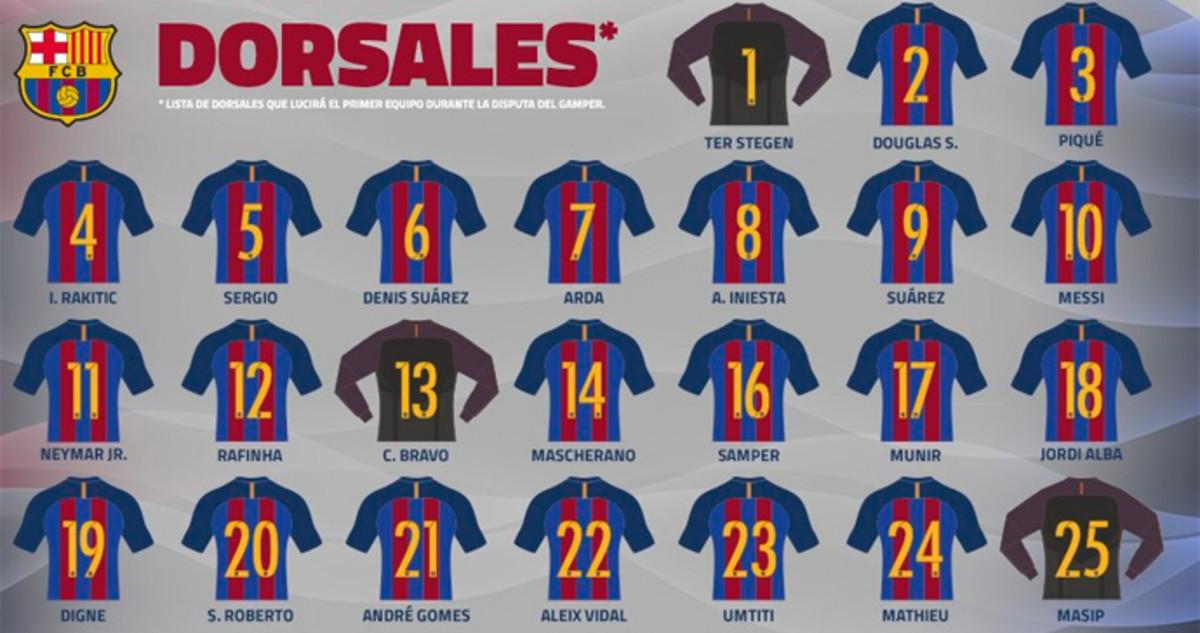 nombres de jugadores barcelona