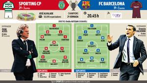 Sporting y Barcelona se medirán en la segunda jornada