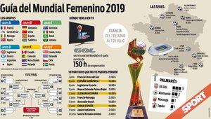 La guía del Mundial Femenino