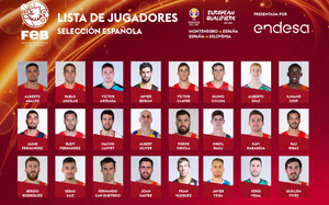Esta es la lista ofrecida por la Federación Española de cara a las ventanas FIBA