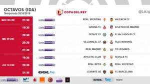 Horarios de los partidos de ida de octavos de la Copa del ...