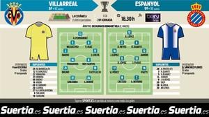 Gerard Moreno y Piatti suman más de la mitad de los goles del Espanyol en Liga