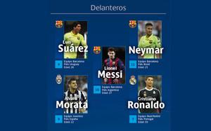 Los mejores delanteros de la UEFA Champions League