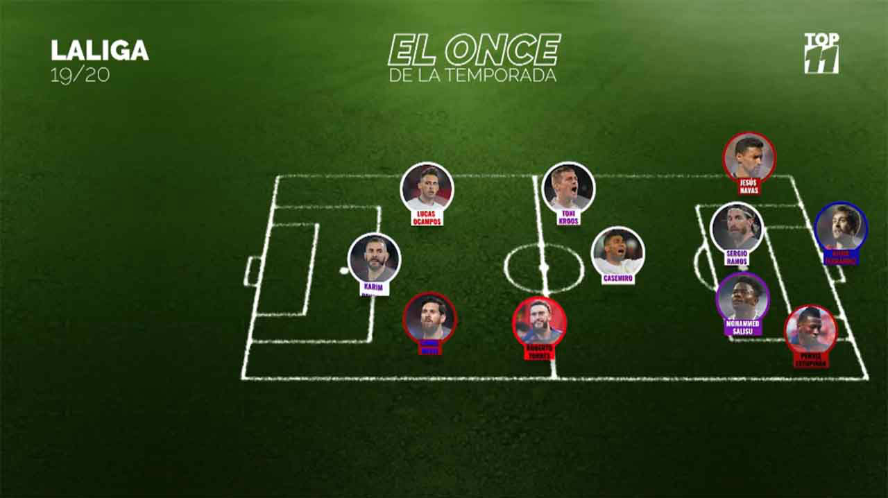 El once ideal de la temporada 19/20
