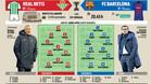 La previa del Betis-Barça