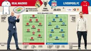 El Real Madrid y Liverpool se miden en la final de Kiev