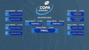 El cuadro final de la Copa de España Valencia 2019