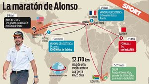 La vuelta al mundo de Fernando Alonso