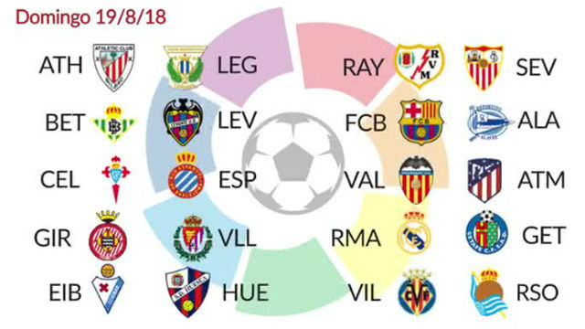 Liga Bbva Calendario 2019.Asi Sera La Primera Jornada De Laliga 2018 2019
