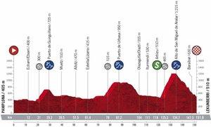 La Etapa 2 de la Vuelta 2020