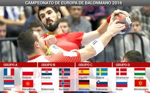 Calendario Europeo Balonmano 2020.Horarios Y Calendario Del Europeo De Balonmano 2015