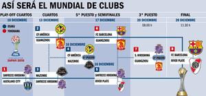 Calendario Mundial Clubes.El Barca Ya Conoce Quien Sera Su Primer Rival En El Mundial