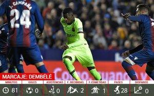A Dembélé le tocó esta vez sacrificarse en defensa
