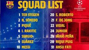 La lista del Barça para la Champions