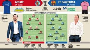 las-posibles-alineaciones-getafe-barcelona-1602874883009 Las posibles alineaciones del Getafe-Barcelona según la prensa - Comunio-Biwenger