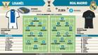 El Real Madrid visita Butarque en la Copa