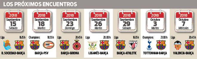 El calendario inmediato del Barça