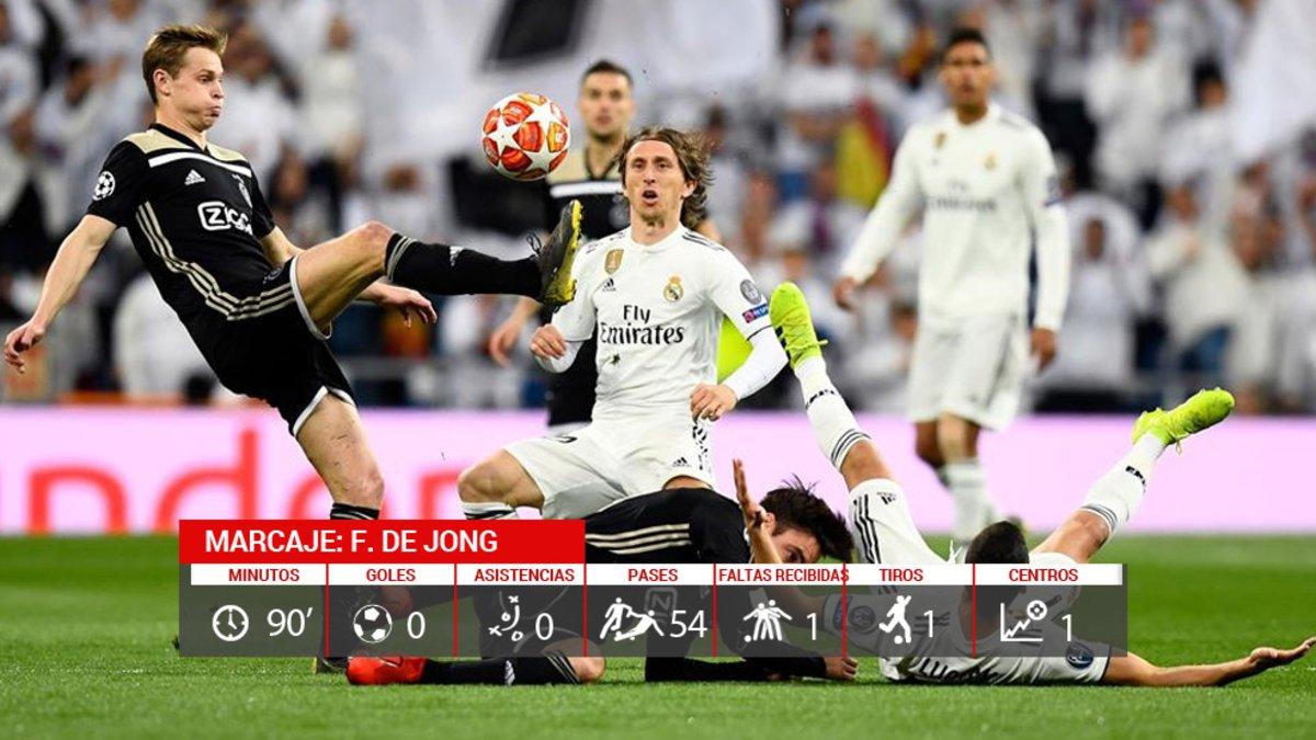 De Jong hace el primer regalo al FC Barcelona ad68582059d