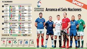 Calendario del Seis Naciones junto a los capitanes de los equipos