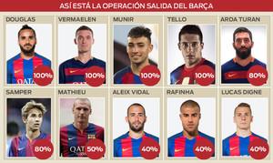 La situación de los jugadores del Barça que deben definir su futuro en el Camp Nou