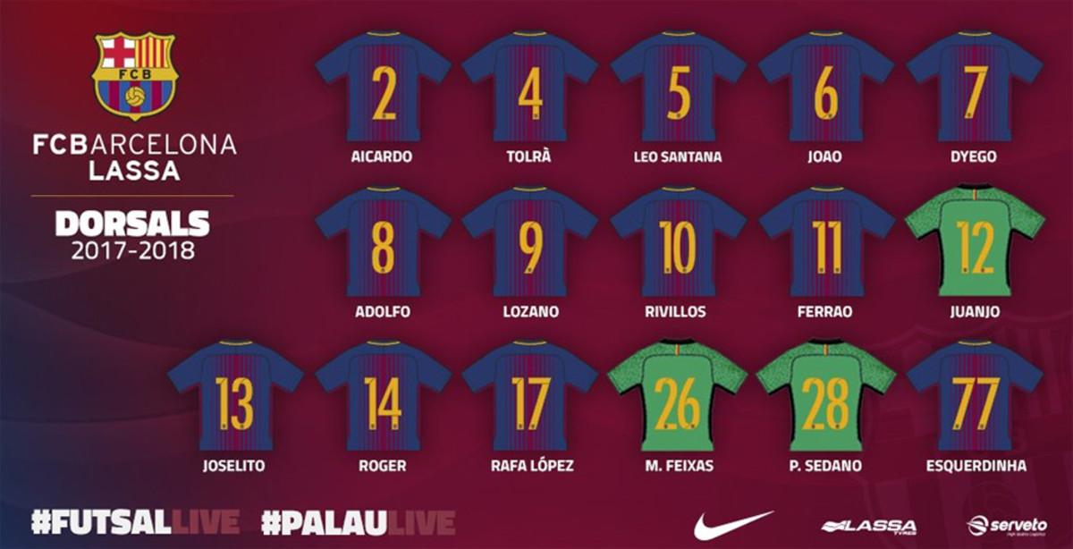 fb5faaa37916f Los dorsales del FC Barcelona de fútbol sala para la temporada 2017 2018