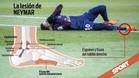 La lesión de Neymar