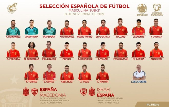 La lista de España sub 21 contra Macedonia e Israel