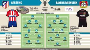 La previa del Atlético - Bayer Leverkusen