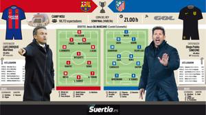 La previa del FC Barcelona - Atlético de Madrid de la Copa del Rey 2016/2017