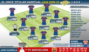 Liga-2009-10