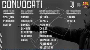 La lista oficial de la Juventus para enfrentarse al Barcelona