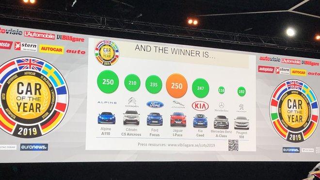 best cheap 78178 9d17d El Jaguar i-Pace, elegido Car Of The Year 2019 en el salón de Ginebra