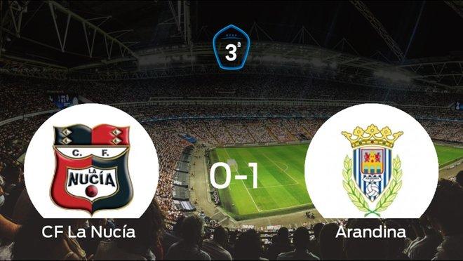 La Nucía elimina a la Arandina en los playoff a pesar de su derrota en el encuentro por 0-1