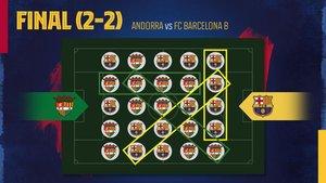 Así finalizó el partido virtual entre Andorra y Barcelona B