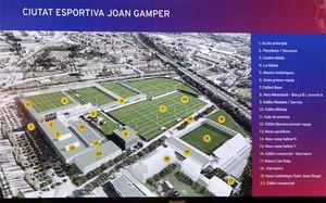 Este es la imagen de como quedará la nueva Ciutat Esportiva del FC Barcelona