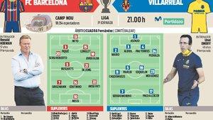 Las posibles alineaciones del Barça y Villarreal