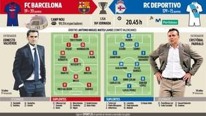La previa del FC Barcelona - RC Deportivo correspondiente a la 15ª jornada de LaLiga Santander 2017-18