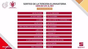Resultado del sorteo de la tercera eliminatoria de la Copa del Rey