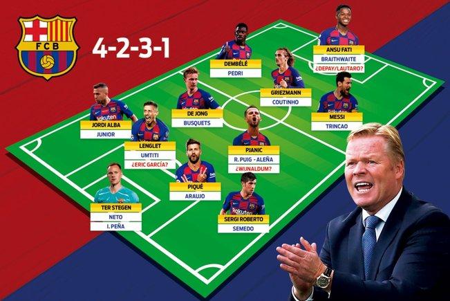 El once titular del Barça de Koeman