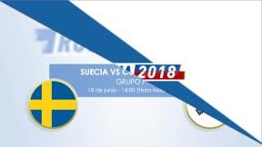 Cara a cara: Corea del Sur vs Suecia