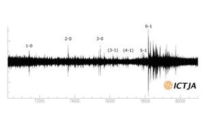 Destalle del sismógrafo tras el gol de Sergi Roberto