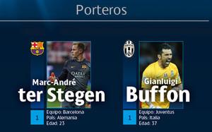 Los mejores porteros de la UEFA Champions League
